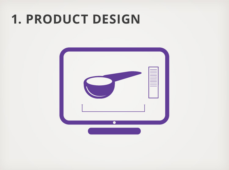 Our Process - Step 1: Product Design