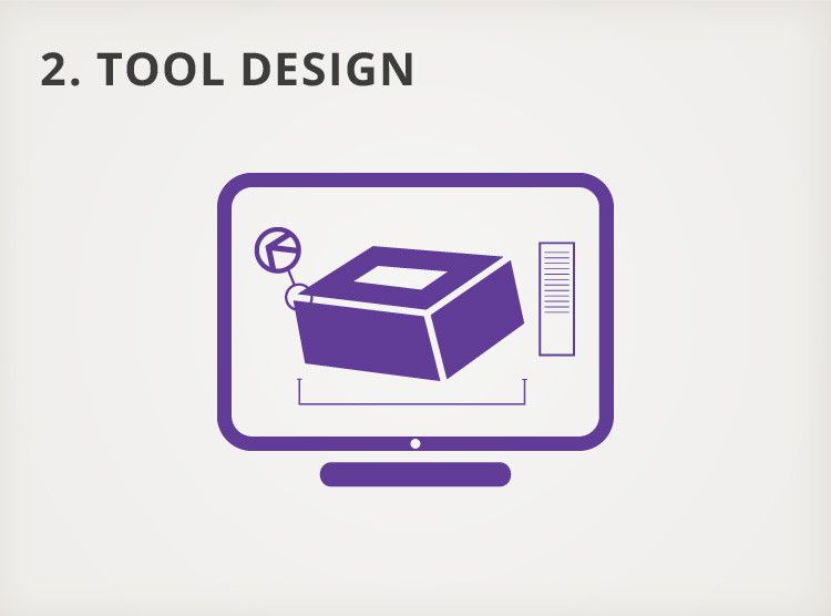 Our Process - Step 2: Tool Design