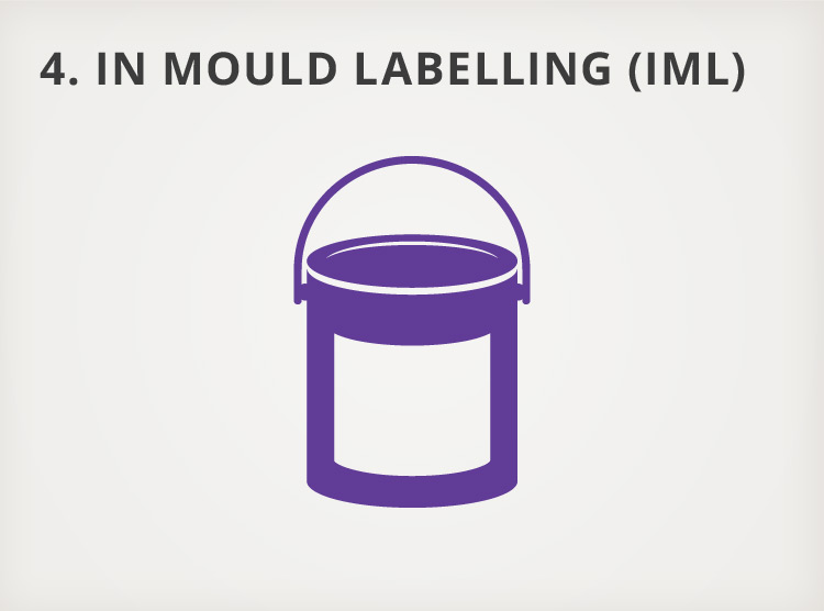 Our Process - Step4: In Mould Labelling (IML)