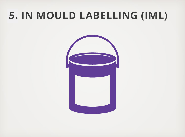 Our Process - Step 5: In-mould Labelling (IML)