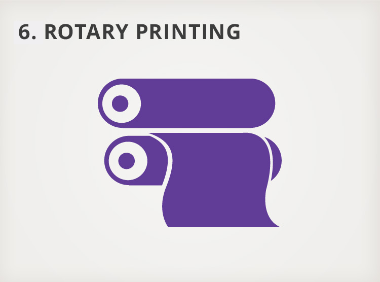 Our Process - Step 06: Rotary Printing