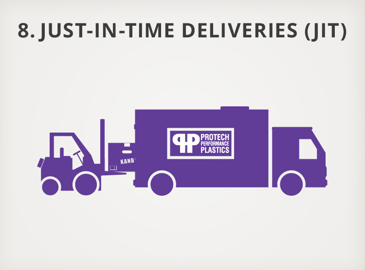 Our Process - Step 8: Just in time deliveries (JIT)